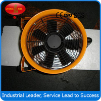 more images of SHT-200 Portable Axial Fan
