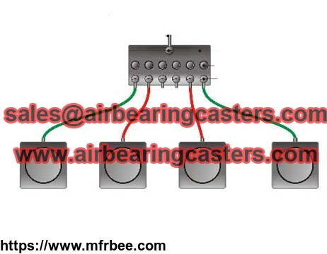 Air bearing kits advantages