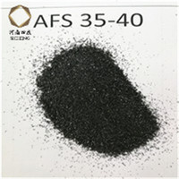 AFS25-30 AFS30-35 Chromite Sand Price