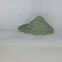 Abrasive green Silicon Carbide