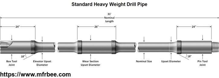 integral API 5DP Heavy weight drill pipe