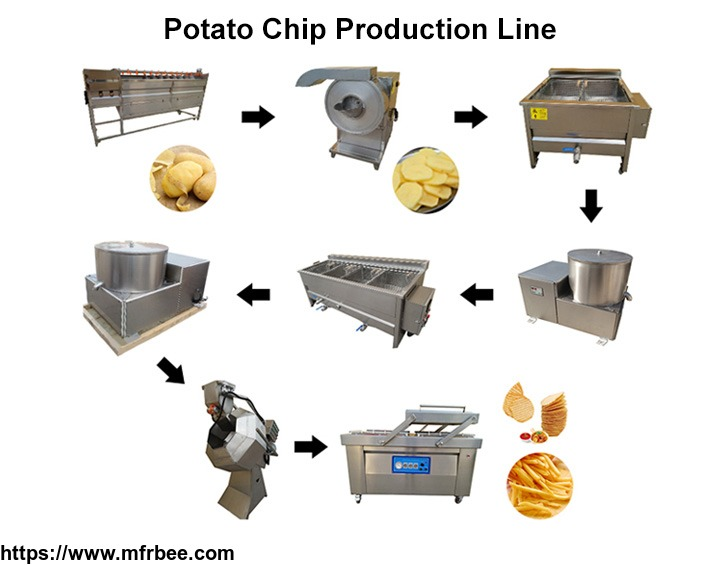 french_fries_production_line