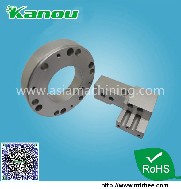 class_product_making_machinery_spare_parts_processing