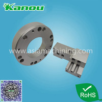 class product making machinery spare parts processing