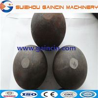 grinding media balls, high efficiency grinding forged steel balls,ball mill grinding balls