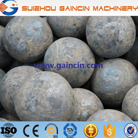 high efficiency grinding media mill balls, steel rolled mill balls for iron ores