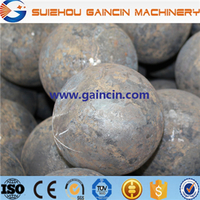 forged steel mill balls, grinding media mill steel balls, steel forged balls