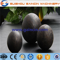 grinding media mill steel balls, steel forged rolling balls, grinding media mill steel balls