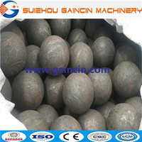 more images of grinding media steel ball, steel forged mill balls for minining mill