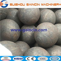 grinding media milling balls, dia.30mm to 80mm forged steel milling ball