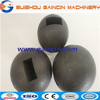 more images of high alloy forged steel grinding media, grinding media milling rolled balls