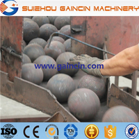 grinding media forged ball, steel forged milling balls with dia.20mm to 150mm