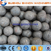 more images of grinding media forged ball, steel forged milling balls with dia.20mm to 150mm