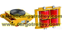 Non Floor Damaging Rollers company