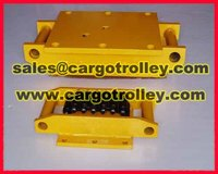 Hydraulic toe jack catalogue with details