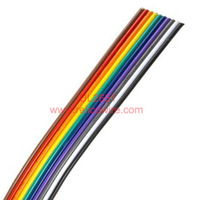 UL2651  PVC Insulated Flat Ribbon Electrical Cable (300V)