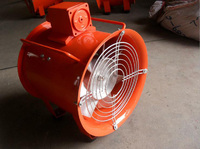36V/110V/220V/380V Mobile Axial Flow Fan