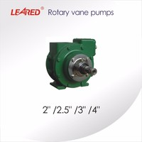 High Speed Rotary vane pumps/sliding vane pumps/rotary positive displacement pumps with good quality