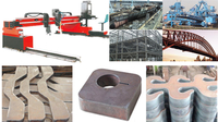 CNC plasma cutting machine manufacturers Turkey--buluoer