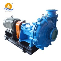 more images of High Efficient Horizontal Heavy Duty Slurry Pump
