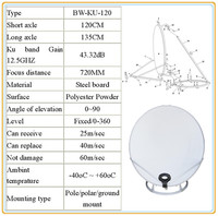 ku band 120cm satellite dish