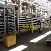 Paper Faced Gypsum Board Machine