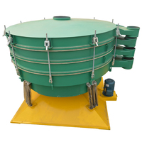 Large capacity Round tumbler swing rotary vibrating screen for powder