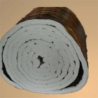 STD 1260℃ Ceramic Fiber Blanket For High Temperature Furnace JC Blanket