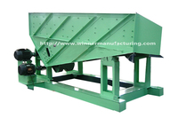 Winner zzf vibrating feeder widely used in ore grading operation