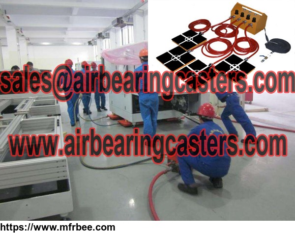 Air rigging systems details with price list