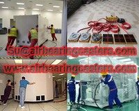 Air rigging systems details with price list pictures