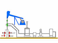 Circular Heating Device - Clean and Green Oil Extraction