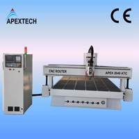 APEX 2040 LATC CNC Router auto tool change made in china