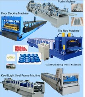 YX25-830 Steet Metal Roof Panel Roll Forming Machine