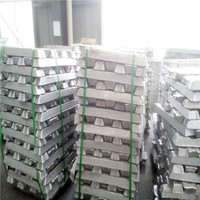 Hot sales for ADC12 aluminum alloy metal ingot with good price