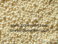 American ginseng total saponin extraction adsorbent  resin