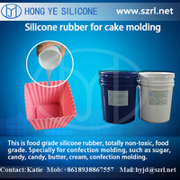 Platinum food grade silicone rubber for cup cake mold making to Europe